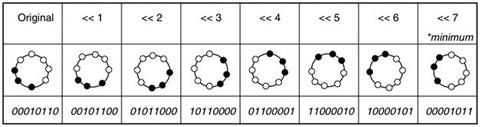 Figure 6-11.