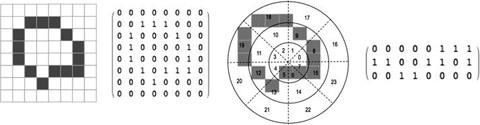 Figure 6-32.