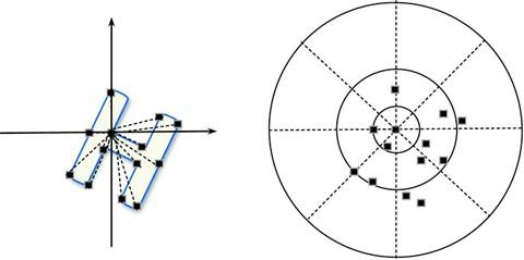 Figure 6-33.