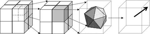 Figure 6-34.