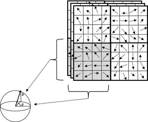 Figure 6-35.