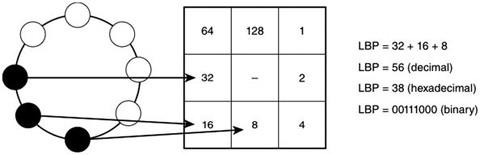 Figure 6-8.