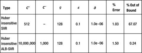 Figure 4-7.
