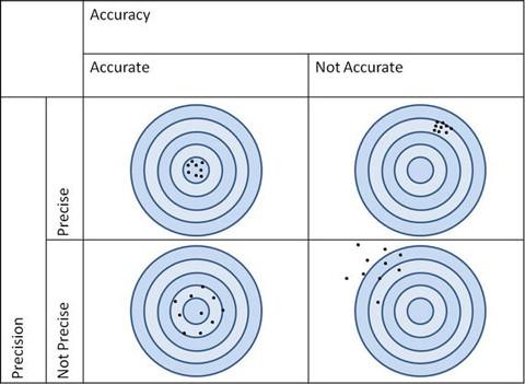 Figure 2-10.