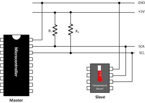 Figure 3-8.