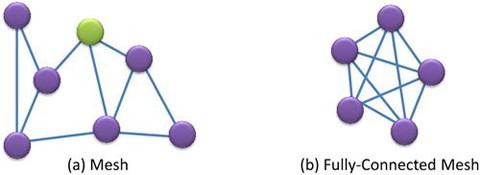 Figure 4-4.