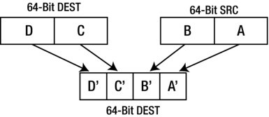 Figure 12-3.