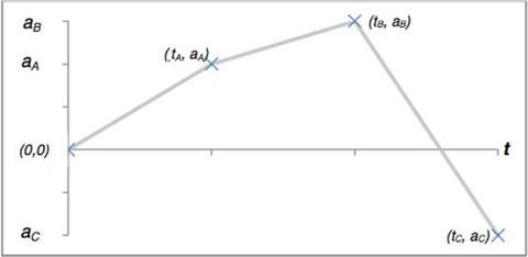 Figure 9-5.