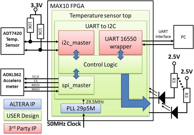 How Fast Can You Run? Ask the Accelerometer! | SpringerLink