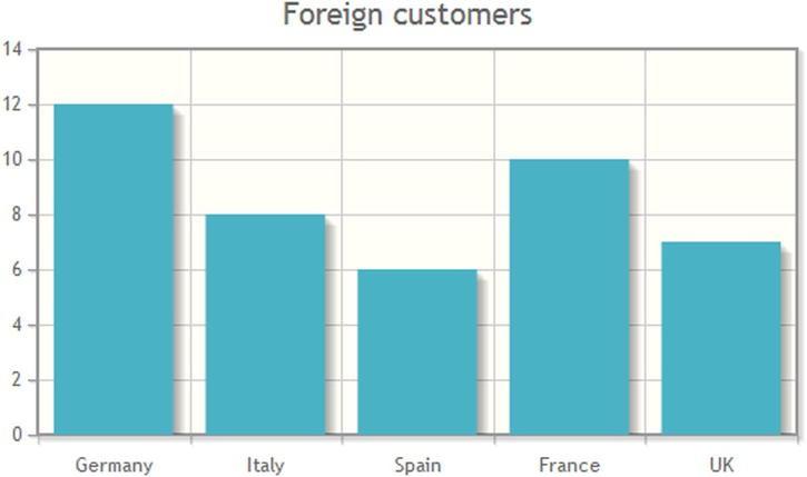 Bar Charts with jqPlot   SpringerLink