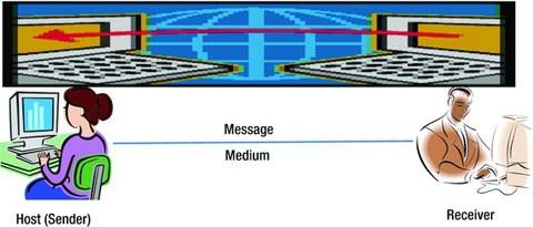 Figure 9-3.