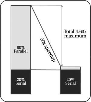 Figure 2-3.