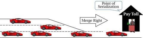 Figure 2-5.
