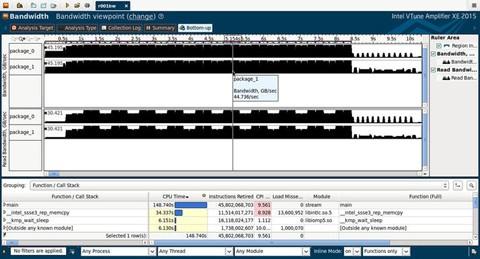 Addressing System Bottlenecks | SpringerLink