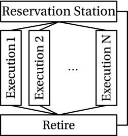 Figure 7-2.