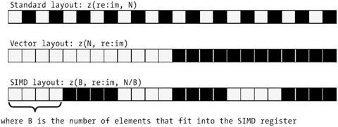 Figure 8-2.