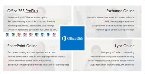 Office 365 Planning and Purchase | SpringerLink