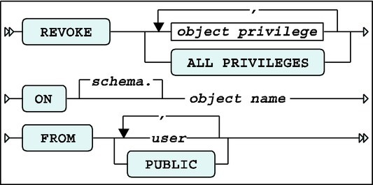 Introduction to SQL and SQL Developer   SpringerLink