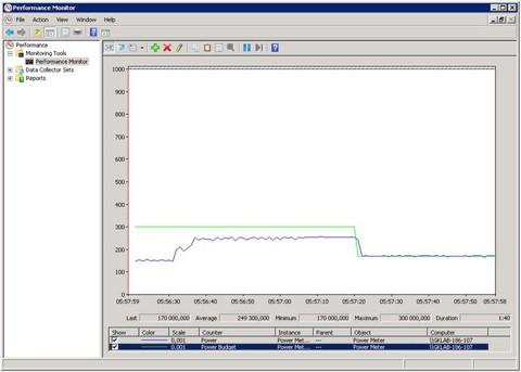 Monitoring   SpringerLink