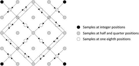 Figure 3-13.