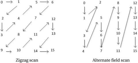 Figure 3-14.
