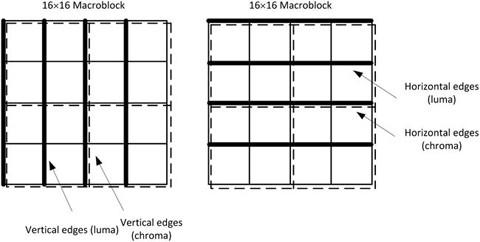 Figure 3-15.