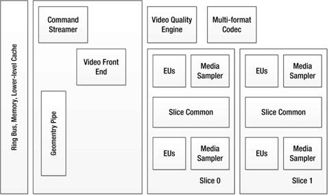 Power Consumption by Video Applications | SpringerLink