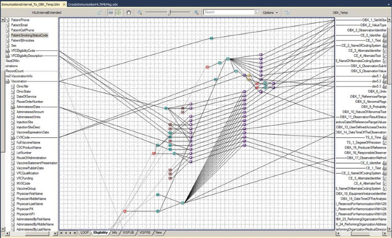 Hl7 advanced topics springerlink open image in new window fandeluxe Choice Image