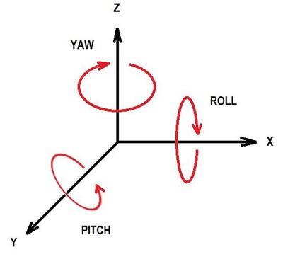 Figure 11-2.