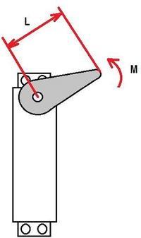 Figure 11-3.