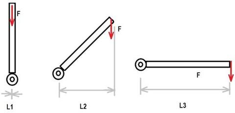 Figure 11-5.