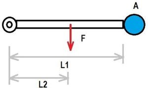 Figure 11-6.