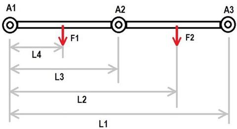 Figure 11-7.
