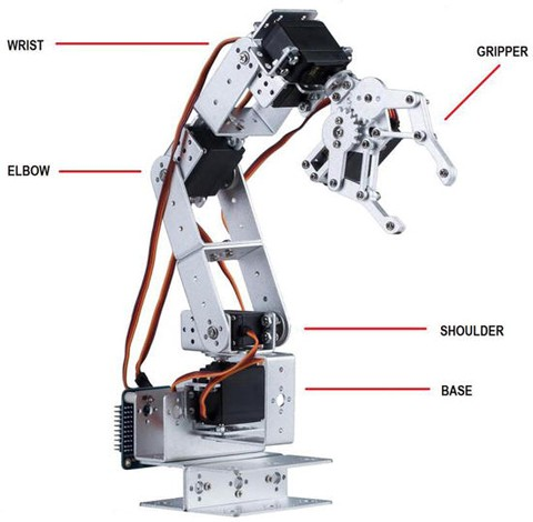 Assembling and Controlling a Robotic Arm | SpringerLink