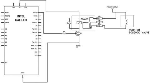 Figure 8-14.