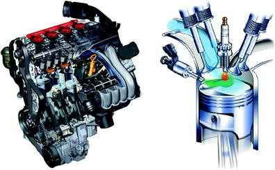 Spray Applications in Internal Combustion Engines | SpringerLink
