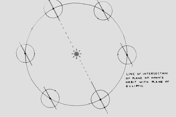 Transient Phenomena   SpringerLink