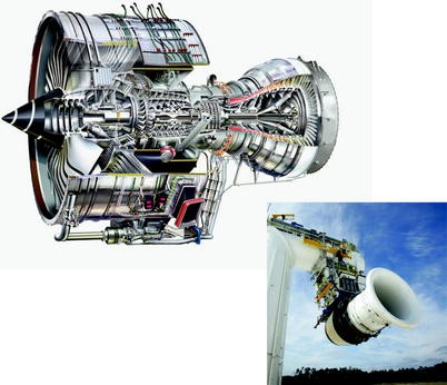 Introduction to Aerospace Propulsion | SpringerLink