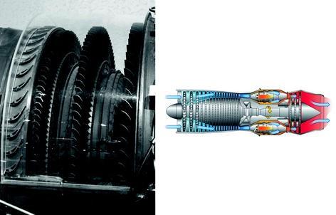 Gas Turbine Engines: Fundamentals | SpringerLink