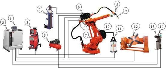 Robotic Welding | SpringerLink