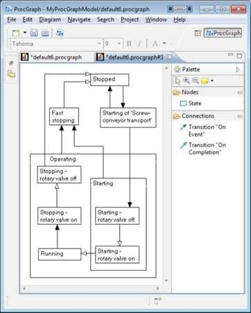 A New Approach to Control Systems Software Development