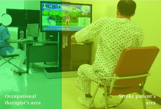 RehabMaster[equation]': A Pervasive Rehabilitation Platform