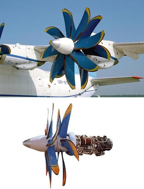 Shaft Engines Turboprop, Turboshaft, and Propfan | SpringerLink
