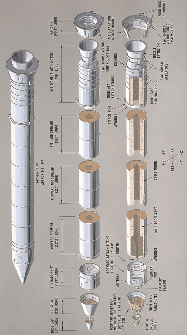 Power to orbit: solid rocket booster | SpringerLink