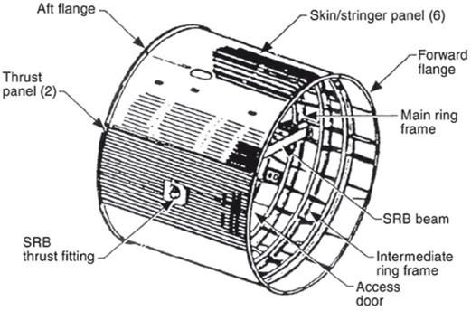 Shuttle Propulsion The External Tank