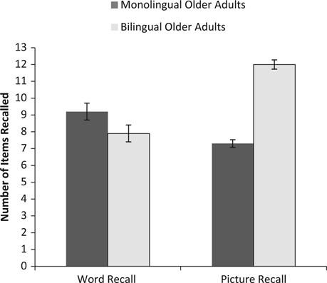 Bilingual Episodic Memory: How Speaking Two Languages Influences