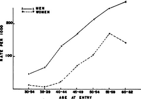 Figure 14-1