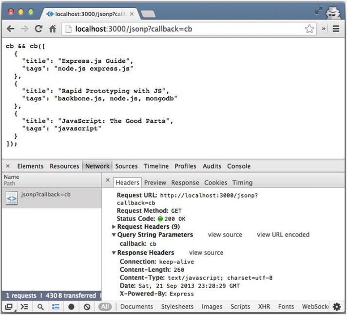 Express js Response Object | SpringerLink