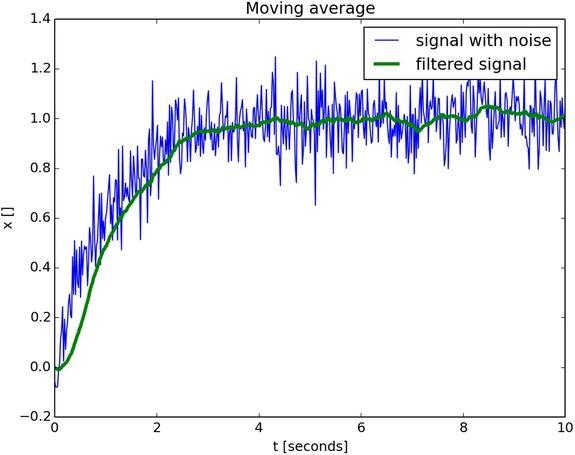Science and Visualization | SpringerLink