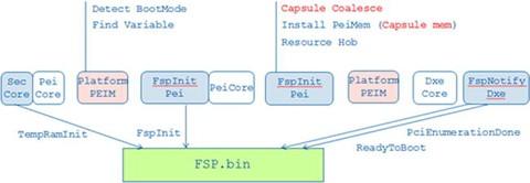 Figure 6-13.